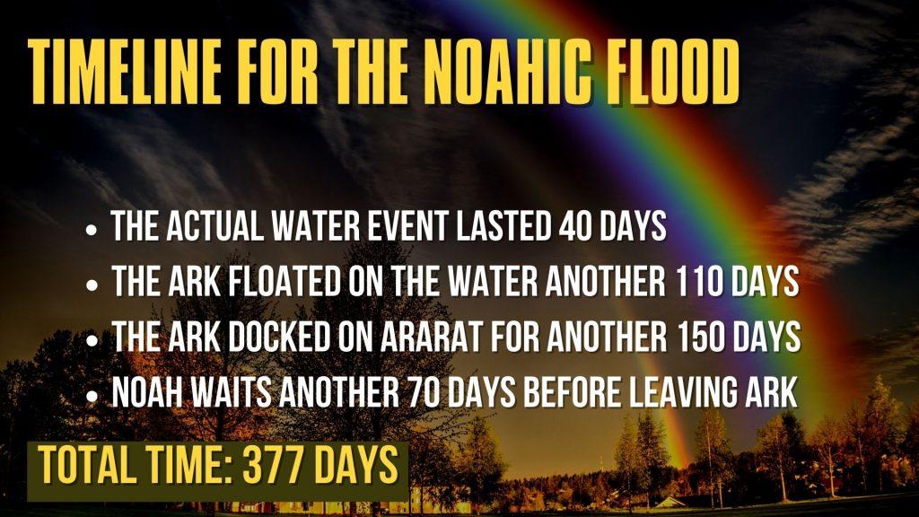 Timeline for Noahic Flood